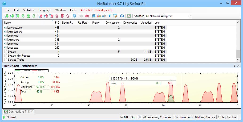 NetBalancer 9.14.6