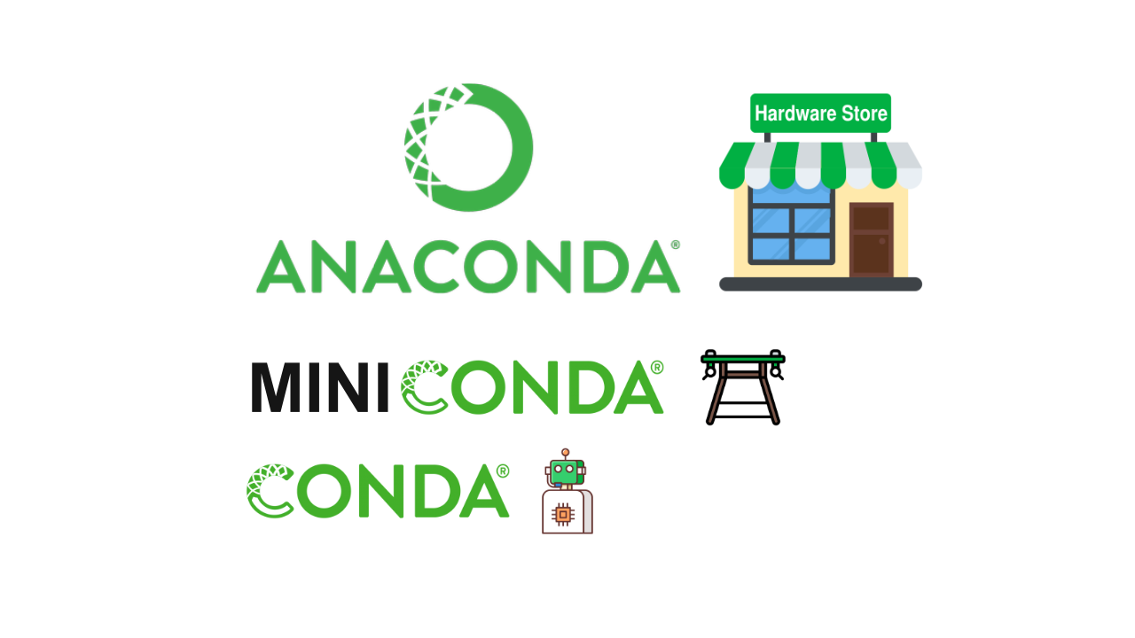 Miniconda 3.9